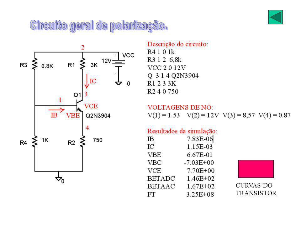 NOTA –Quando a tensão de controle é mais negativa que a tensão de corte (no caso, -3V), o FET se comporta como uma chave aberta e a saída é igual à entrada.