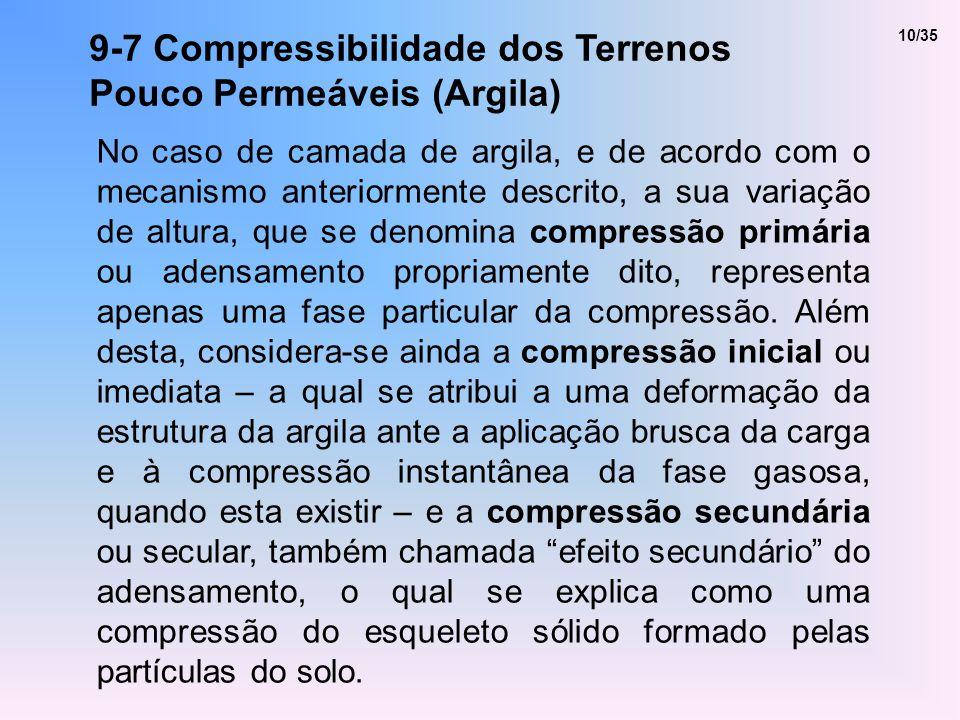 9-7 Compressibilidade dos Terrenos Pouco Permeáveis (Argila) No caso de camada de argila, e de acordo com o mecanismo anteriormente descrito, a sua va