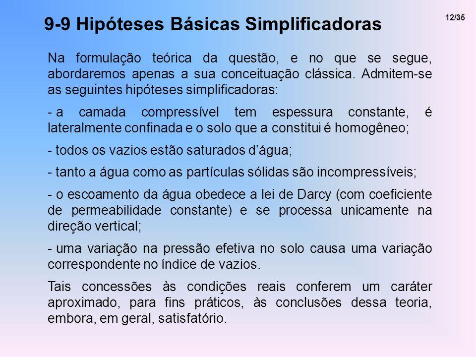 9-9 Hipóteses Básicas Simplificadoras Na formulação teórica da questão, e no que se segue, abordaremos apenas a sua conceituação clássica. Admitem-se