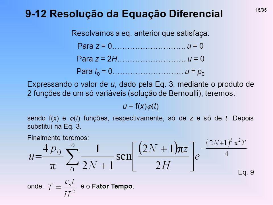 9-12 Resolução da Equação Diferencial Resolvamos a eq. anterior que satisfaça: Para z = 0……………………….. u = 0 Para z = 2H……………………… u = 0 Para t 0 = 0…………