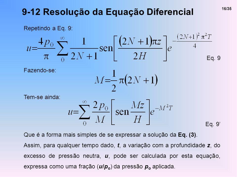 9-12 Resolução da Equação Diferencial Repetindo a Eq. 9: Eq. 9 Fazendo-se: Tem-se ainda: Eq. 9 Que é a forma mais simples de se expressar a solução da