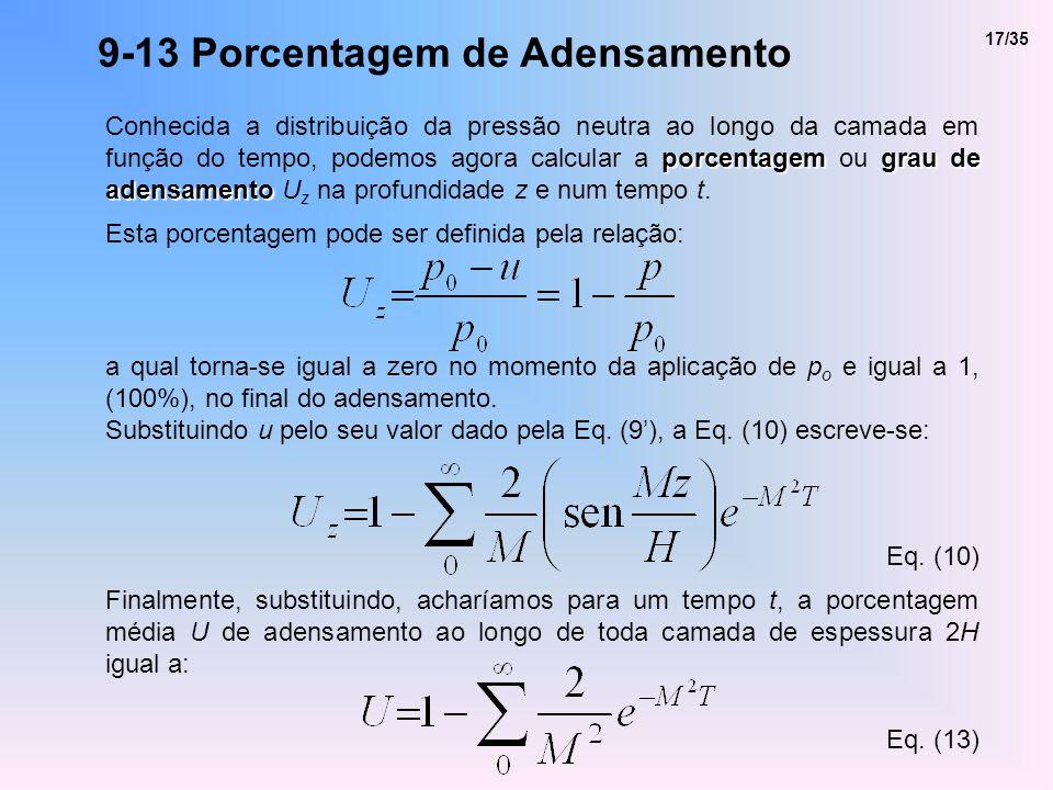 9-13 Porcentagem de Adensamento porcentagem grau de adensamento Conhecida a distribuição da pressão neutra ao longo da camada em função do tempo, pode