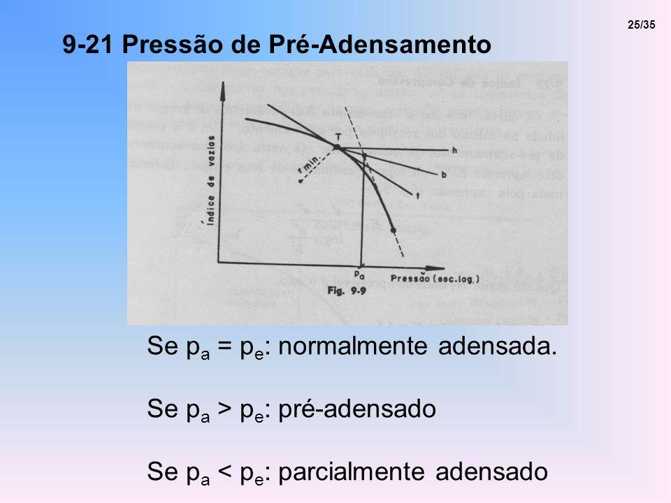 9-21 Pressão de Pré-Adensamento Se p a = p e : normalmente adensada. Se p a > p e : pré-adensado Se p a < p e : parcialmente adensado 25/35