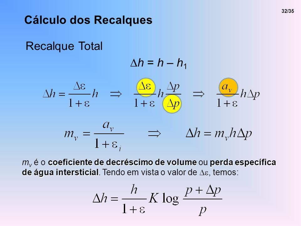 Cálculo dos Recalques Recalque Total h = h – h 1 coeficiente de decréscimo de volume perda específica de água intersticial m v é o coeficiente de decr