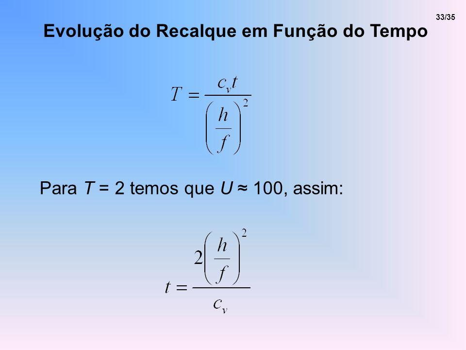Evolução do Recalque em Função do Tempo Para T = 2 temos que U 100, assim: 33/35