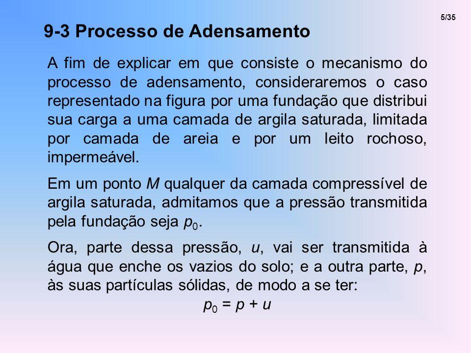 9-3 Processo de Adensamento A fim de explicar em que consiste o mecanismo do processo de adensamento, consideraremos o caso representado na figura por