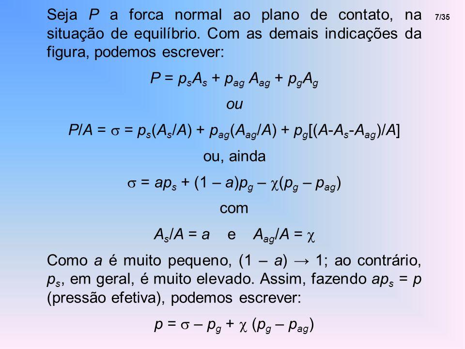 Seja P a forca normal ao plano de contato, na situação de equilíbrio. Com as demais indicações da figura, podemos escrever: P = p s A s + p ag A ag +