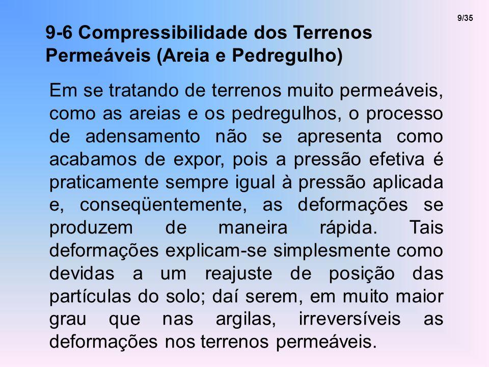 9-6 Compressibilidade dos Terrenos Permeáveis (Areia e Pedregulho) Em se tratando de terrenos muito permeáveis, como as areias e os pedregulhos, o pro