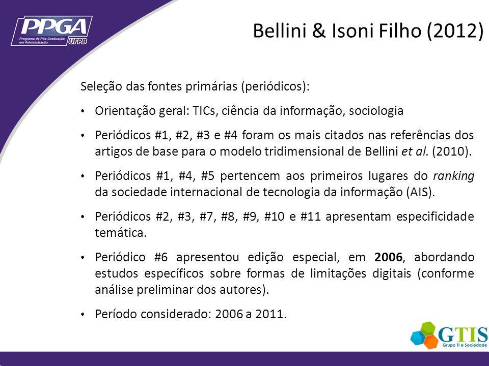 Bellini & Isoni Filho (2012) Seleção das fontes primárias (periódicos): Orientação geral: TICs, ciência da informação, sociologia Periódicos #1, #2, #3 e #4 foram os mais citados nas referências dos artigos de base para o modelo tridimensional de Bellini et al.