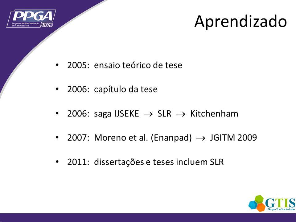 2005: ensaio teórico de tese 2006: capítulo da tese 2006: saga IJSEKE SLR Kitchenham 2007: Moreno et al. (Enanpad) JGITM 2009 2011: dissertações e tes