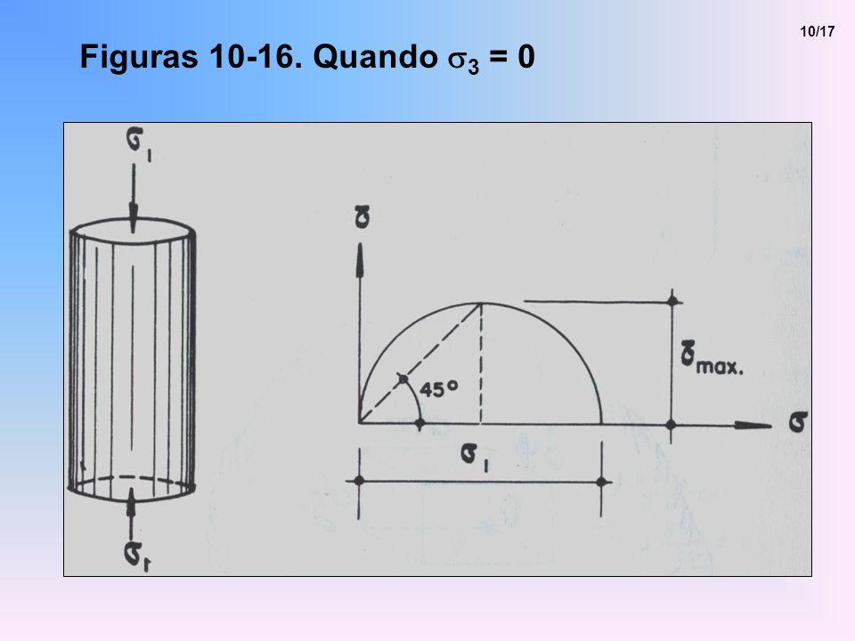 Figuras 10-16. Quando 3 = 0 10/17