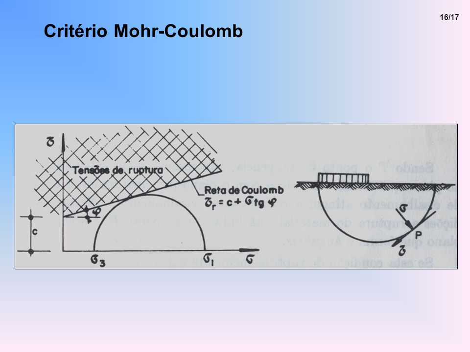 Critério Mohr-Coulomb 16/17