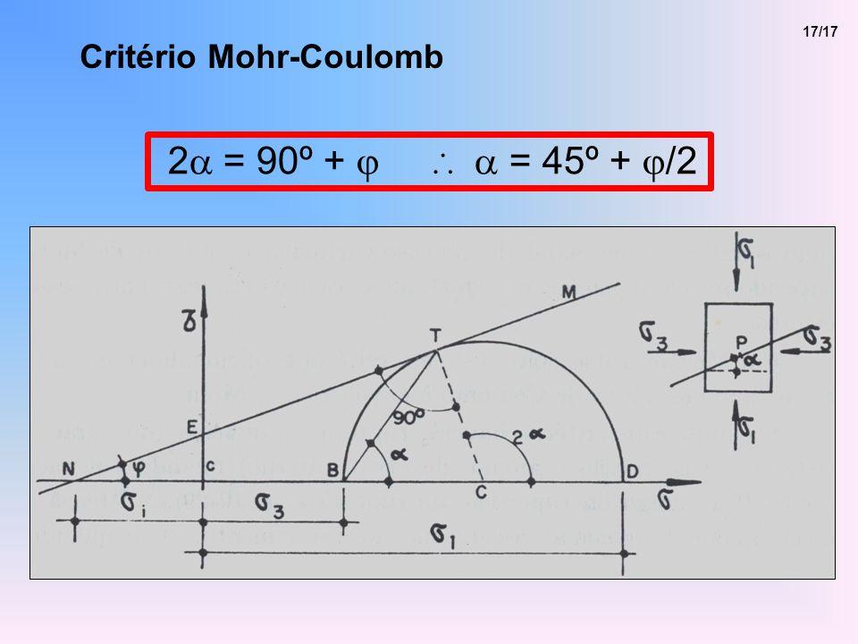 Critério Mohr-Coulomb 17/17 2 = 90º + = 45º + /2