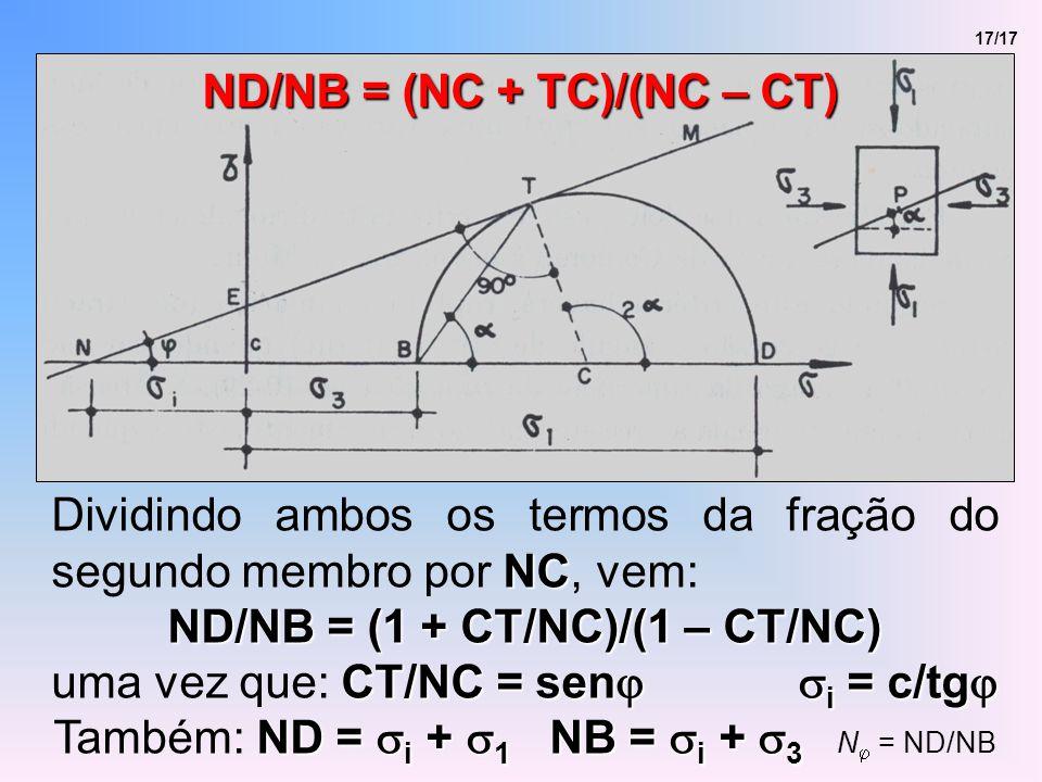 17/17 NC Dividindo ambos os termos da fração do segundo membro por NC, vem: ND/NB = (1 + CT/NC)/(1 – CT/NC) CT/NC = sen i = c/tg uma vez que: CT/NC = sen i = c/tg ND = i + 1 NB = i + 3 Também: ND = i + 1 NB = i + 3 N = ND/NB ND/NB = (NC + TC)/(NC – CT)