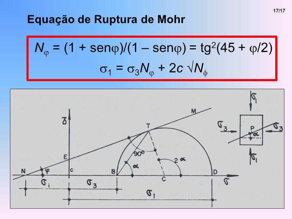 Equação de Ruptura de Mohr 17/17 N = (1 + sen )/(1 – sen ) = tg 2 (45 + /2) 1 = 3 N + 2c N