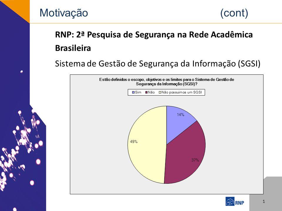 Motivação (cont) RNP: 2ª Pesquisa de Segurança na Rede Acadêmica Brasileira Sistema de Gestão de Segurança da Informação (SGSI) 1