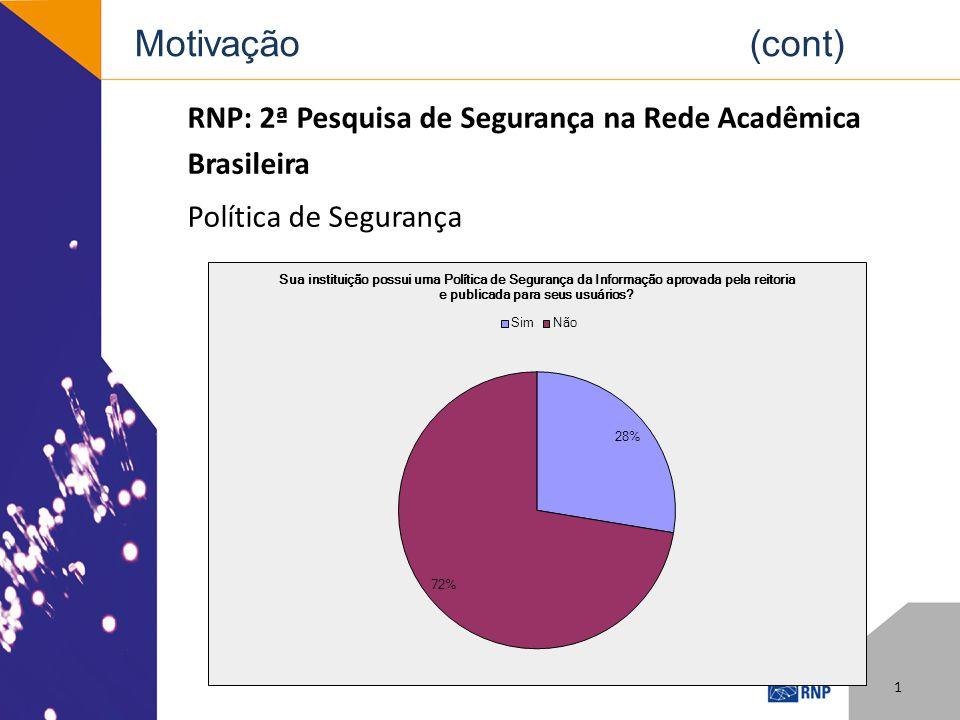 Motivação (cont) RNP: 2ª Pesquisa de Segurança na Rede Acadêmica Brasileira Política de Segurança 1