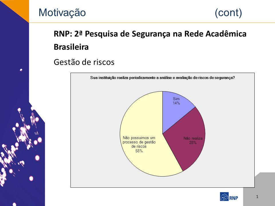 Motivação (cont) RNP: 2ª Pesquisa de Segurança na Rede Acadêmica Brasileira Gestão de riscos 1