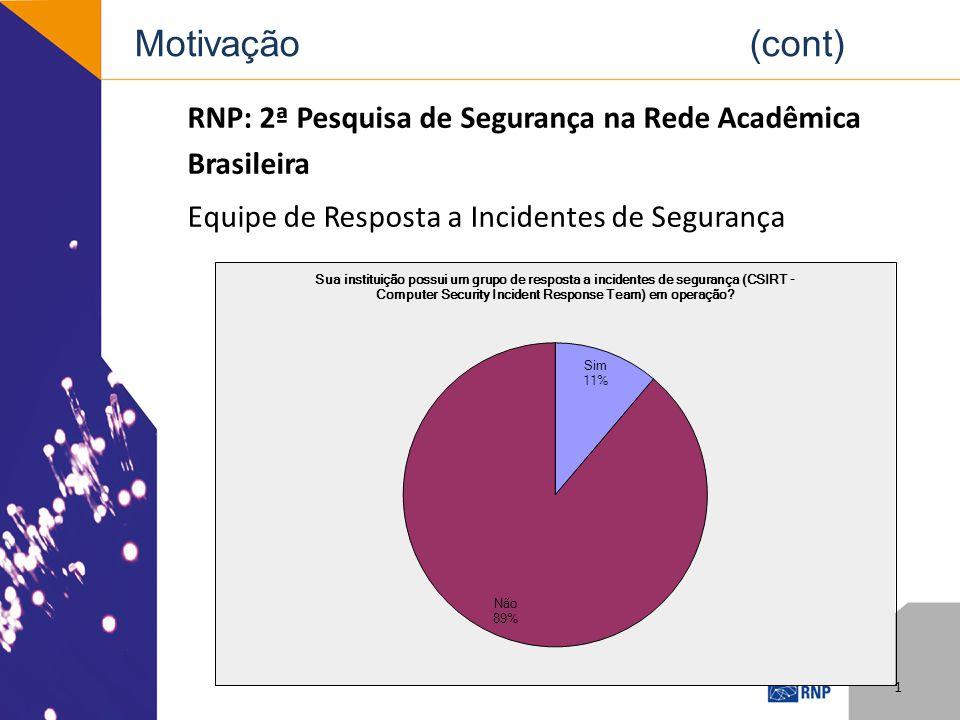 Motivação (cont) RNP: 2ª Pesquisa de Segurança na Rede Acadêmica Brasileira Equipe de Resposta a Incidentes de Segurança 1