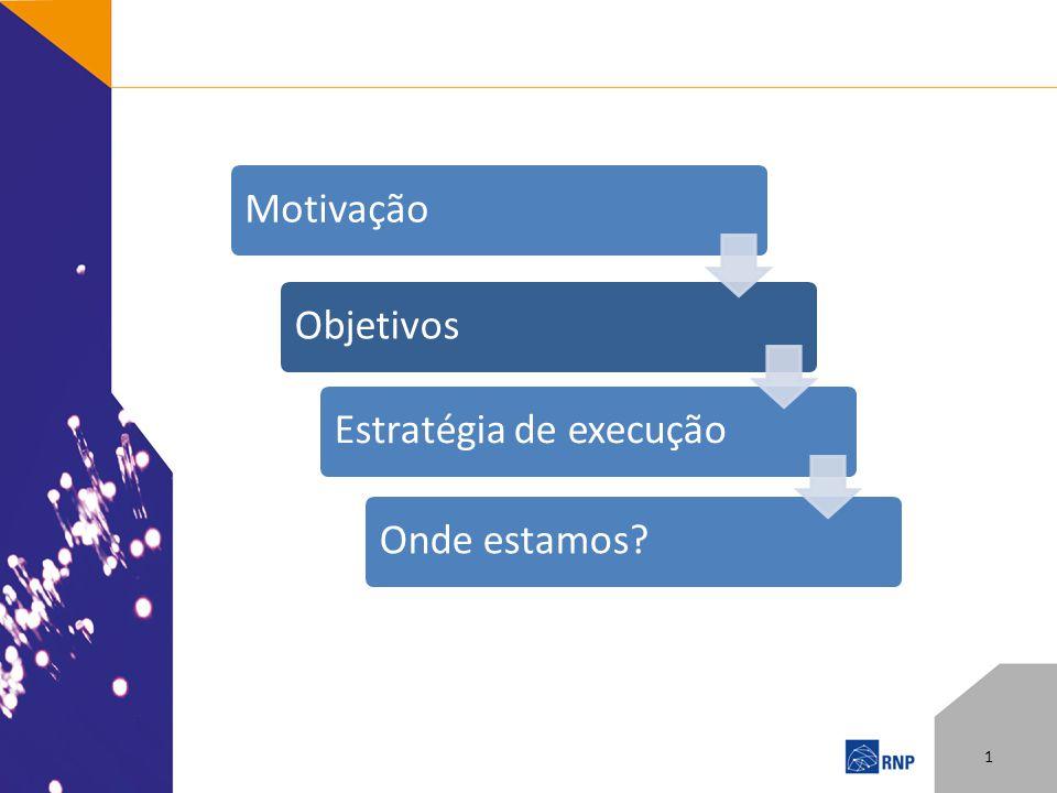 1 MotivaçãoObjetivosEstratégia de execuçãoOnde estamos?
