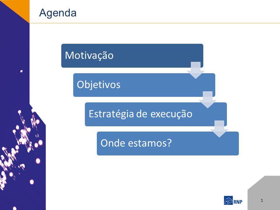 Agenda 1 MotivaçãoObjetivosEstratégia de execuçãoOnde estamos?