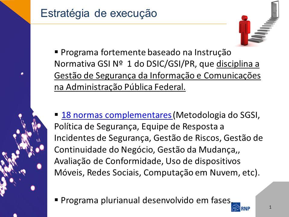 Estratégia de execução Programa fortemente baseado na Instrução Normativa GSI Nº 1 do DSIC/GSI/PR, que disciplina a Gestão de Segurança da Informação e Comunicações na Administração Pública Federal.