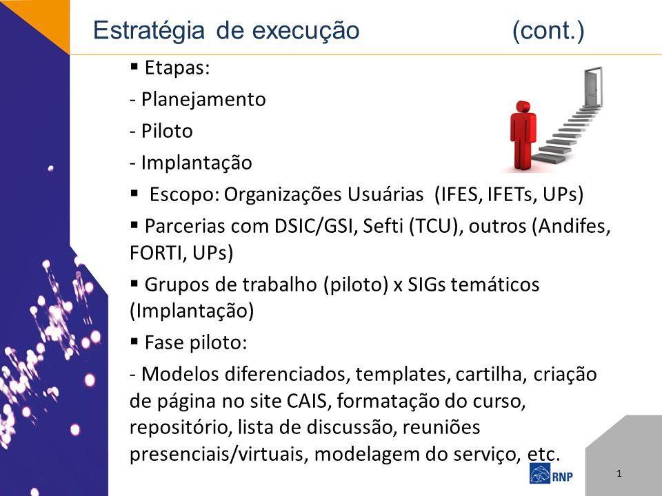 Estratégia de execução (cont.) Etapas: - Planejamento - Piloto - Implantação Escopo: Organizações Usuárias (IFES, IFETs, UPs) Parcerias com DSIC/GSI, Sefti (TCU), outros (Andifes, FORTI, UPs) Grupos de trabalho (piloto) x SIGs temáticos (Implantação) Fase piloto: - Modelos diferenciados, templates, cartilha, criação de página no site CAIS, formatação do curso, repositório, lista de discussão, reuniões presenciais/virtuais, modelagem do serviço, etc.