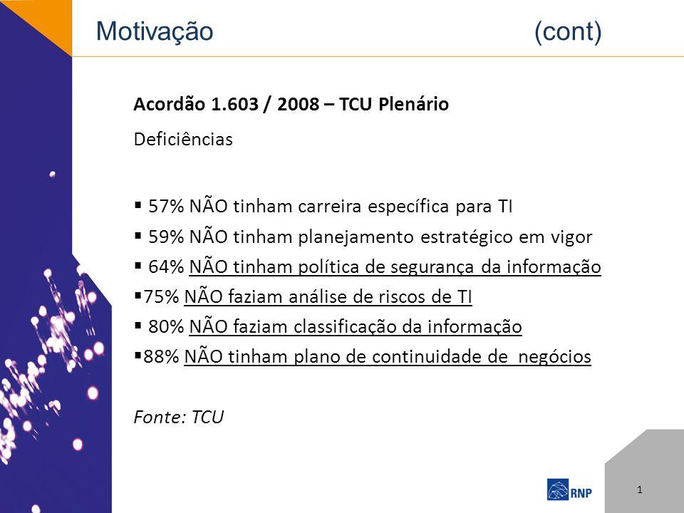 Motivação (cont) Acordão 1.603 / 2008 – TCU Plenário Deficiências 57% NÃO tinham carreira específica para TI 59% NÃO tinham planejamento estratégico e