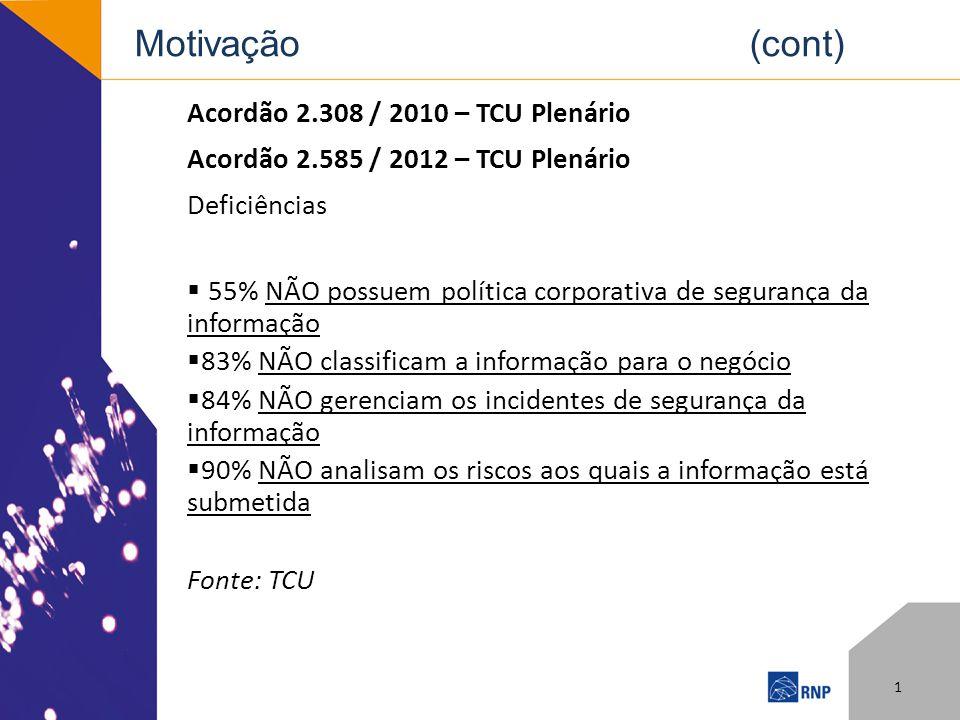 Motivação (cont) Acordão 2.308 / 2010 – TCU Plenário Acordão 2.585 / 2012 – TCU Plenário Deficiências 55% NÃO possuem política corporativa de seguranç