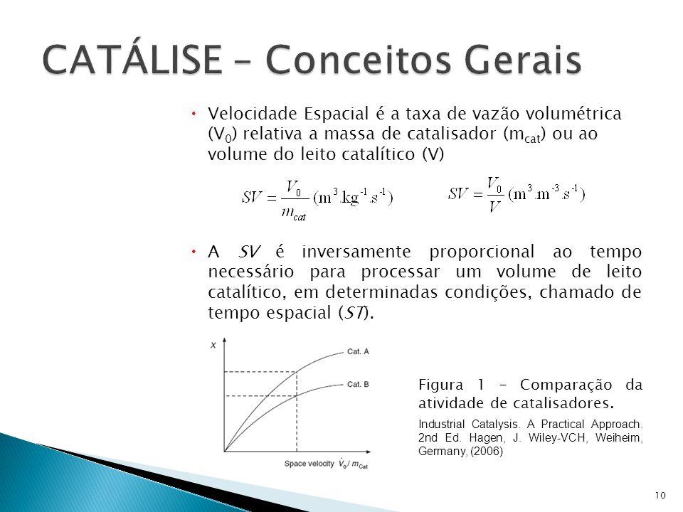 Velocidade Espacial é a taxa de vazão volumétrica (V 0 ) relativa a massa de catalisador (m cat ) ou ao volume do leito catalítico (V) A SV é inversam