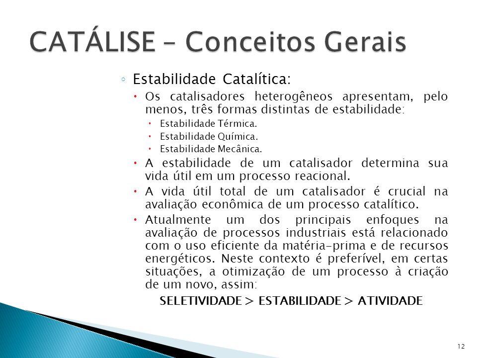 Estabilidade Catalítica: Os catalisadores heterogêneos apresentam, pelo menos, três formas distintas de estabilidade: Estabilidade Térmica. Estabilida