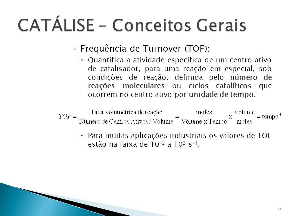 Frequência de Turnover (TOF): Quantifica a atividade específica de um centro ativo de catalisador, para uma reação em especial, sob condições de reaçã