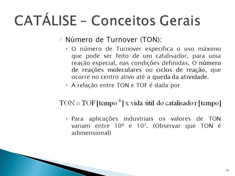 Número de Turnover (TON): O número de Turnover especifica o uso máximo que pode ser feito de um catalisador, para uma reação especial, nas condições d