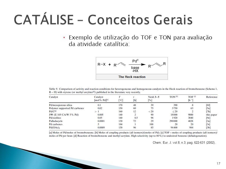 Exemplo de utilização do TOF e TON para avaliação da atividade catalítica: 17 Chem. Eur. J. vol.8, n.3, pag. 622-631 (2002).