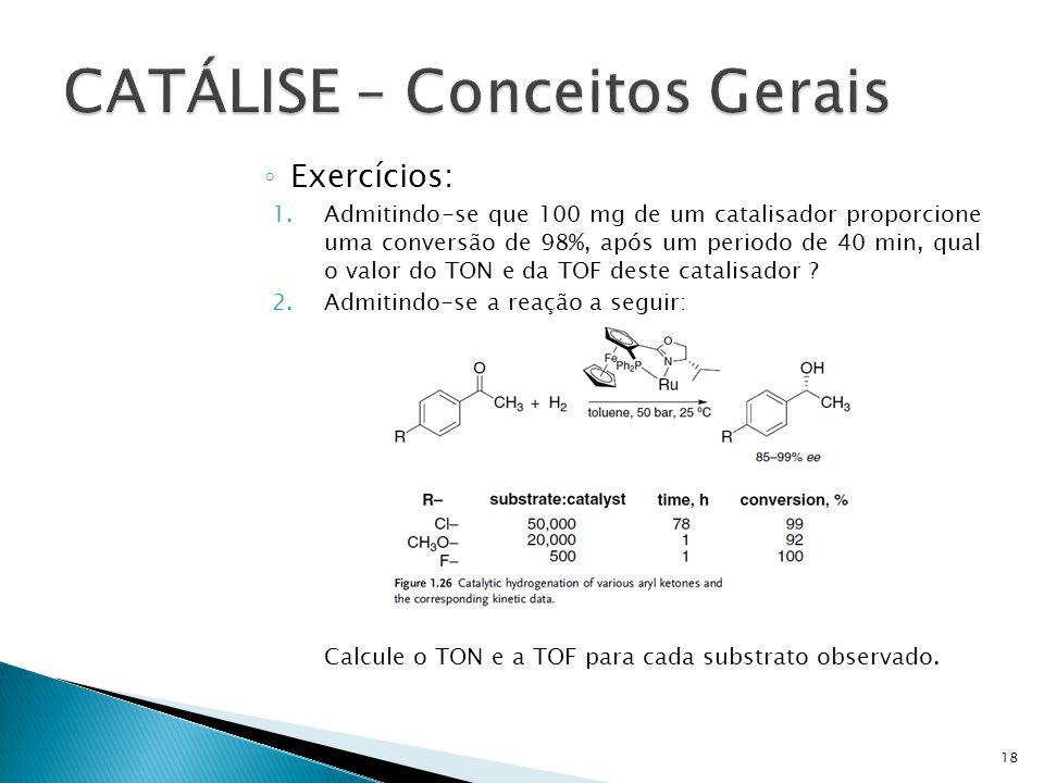 Exercícios: 1.Admitindo-se que 100 mg de um catalisador proporcione uma conversão de 98%, após um periodo de 40 min, qual o valor do TON e da TOF dest
