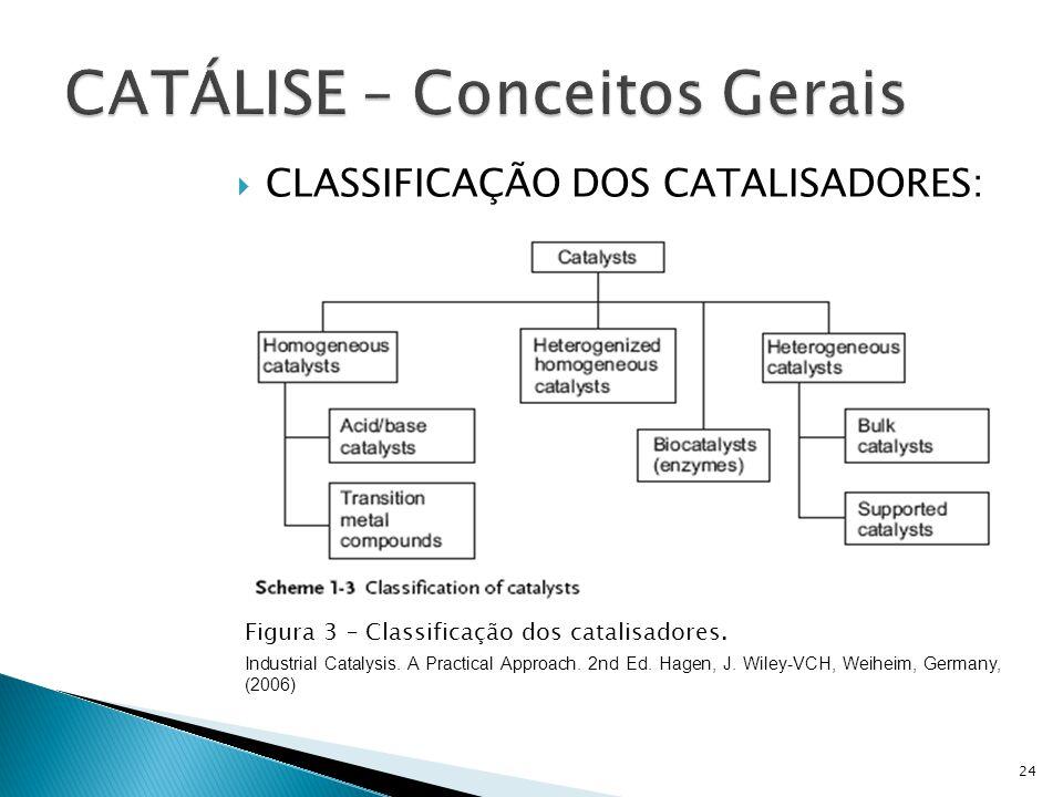 CLASSIFICAÇÃO DOS CATALISADORES: Figura 3 – Classificação dos catalisadores. Industrial Catalysis. A Practical Approach. 2nd Ed. Hagen, J. Wiley-VCH,