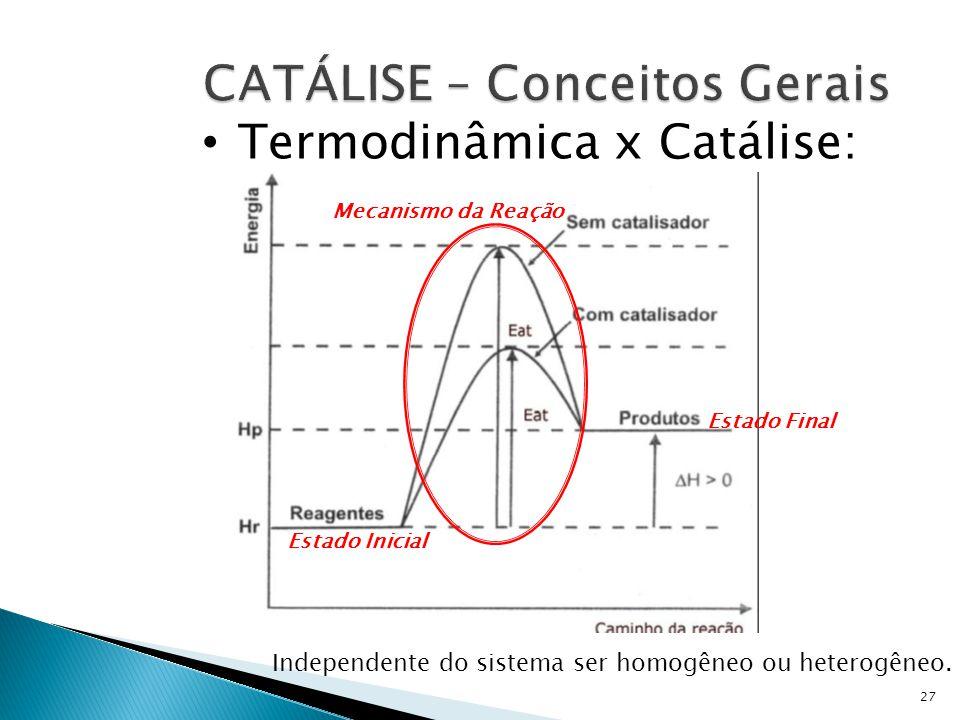 27 Termodinâmica x Catálise: Estado Inicial Estado Final Mecanismo da Reação Independente do sistema ser homogêneo ou heterogêneo.