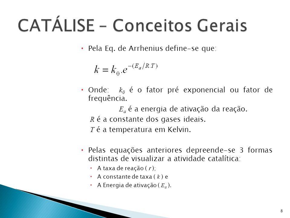 Pela Eq. de Arrhenius define-se que: Onde: k 0 é o fator pré exponencial ou fator de frequência. E a é a energia de ativação da reação. R é a constant