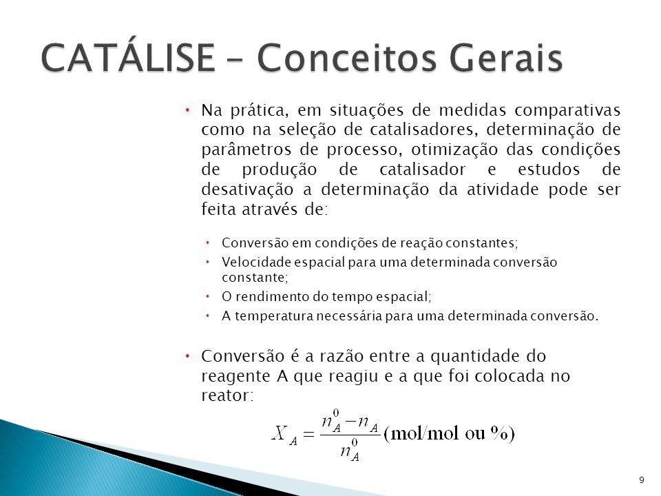 Na prática, em situações de medidas comparativas como na seleção de catalisadores, determinação de parâmetros de processo, otimização das condições de