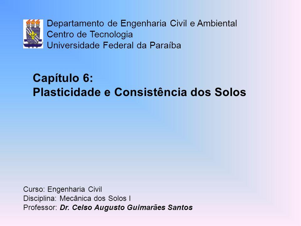 LLLPLC Estado Líquido Estado Plástico Estado Semi-sólido Estado Sólido h% (Decrescendo) Limites de Consistência IP 8/19