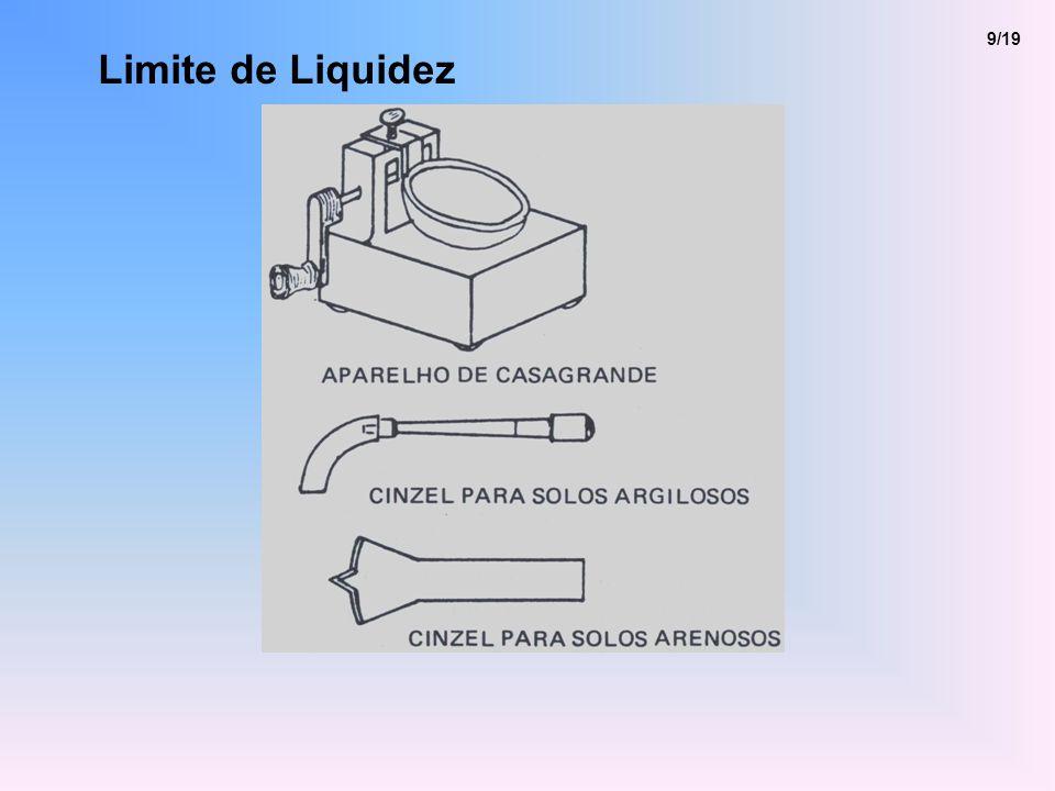 Limite de Liquidez 10/19