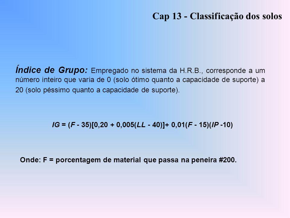 Índice de Grupo: Empregado no sistema da H.R.B., corresponde a um número inteiro que varia de 0 (solo ótimo quanto a capacidade de suporte) a 20 (solo