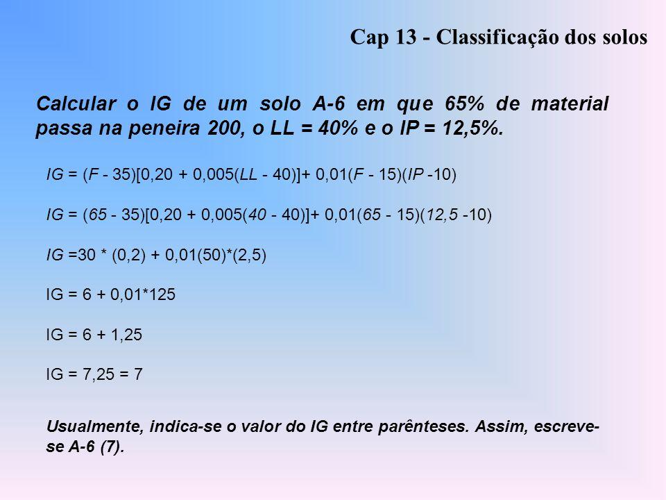 Calcular o IG de um solo A-6 em que 65% de material passa na peneira 200, o LL = 40% e o IP = 12,5%. Cap 13 - Classificação dos solos IG = (F - 35)[0,