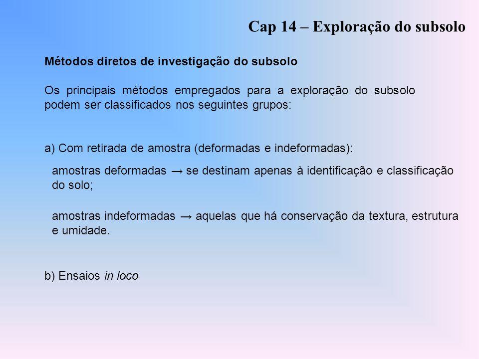 Métodos diretos de investigação do subsolo Cap 14 – Exploração do subsolo Os principais métodos empregados para a exploração do subsolo podem ser clas