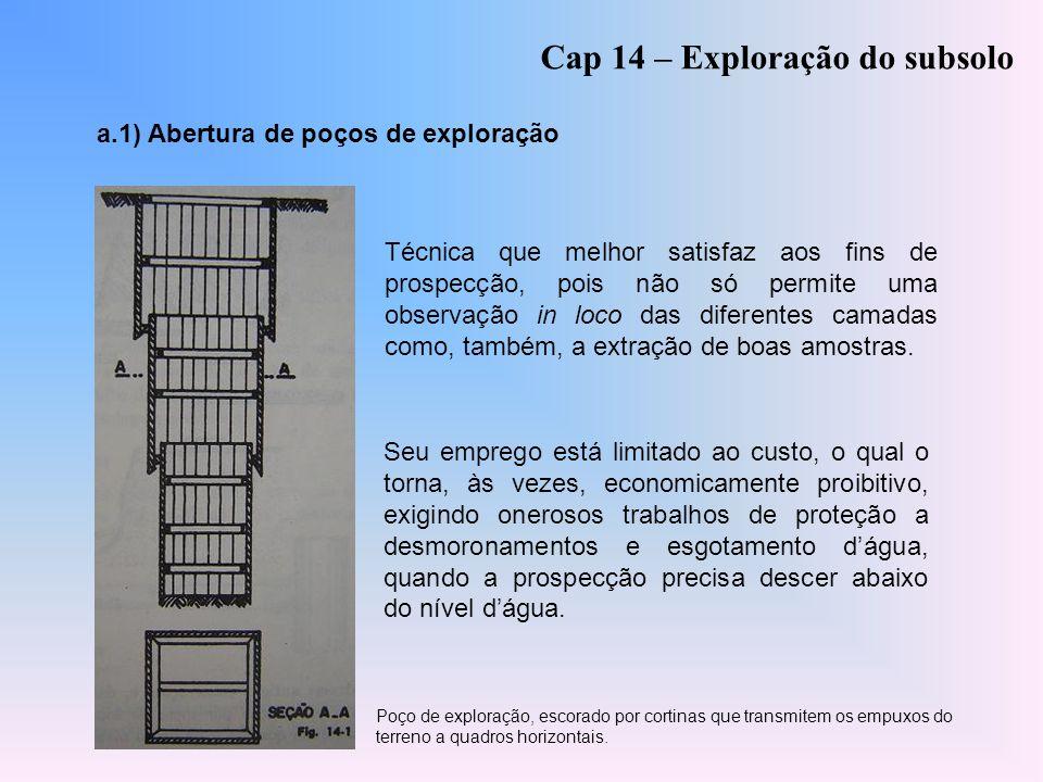 a.1) Abertura de poços de exploração Cap 14 – Exploração do subsolo Técnica que melhor satisfaz aos fins de prospecção, pois não só permite uma observ