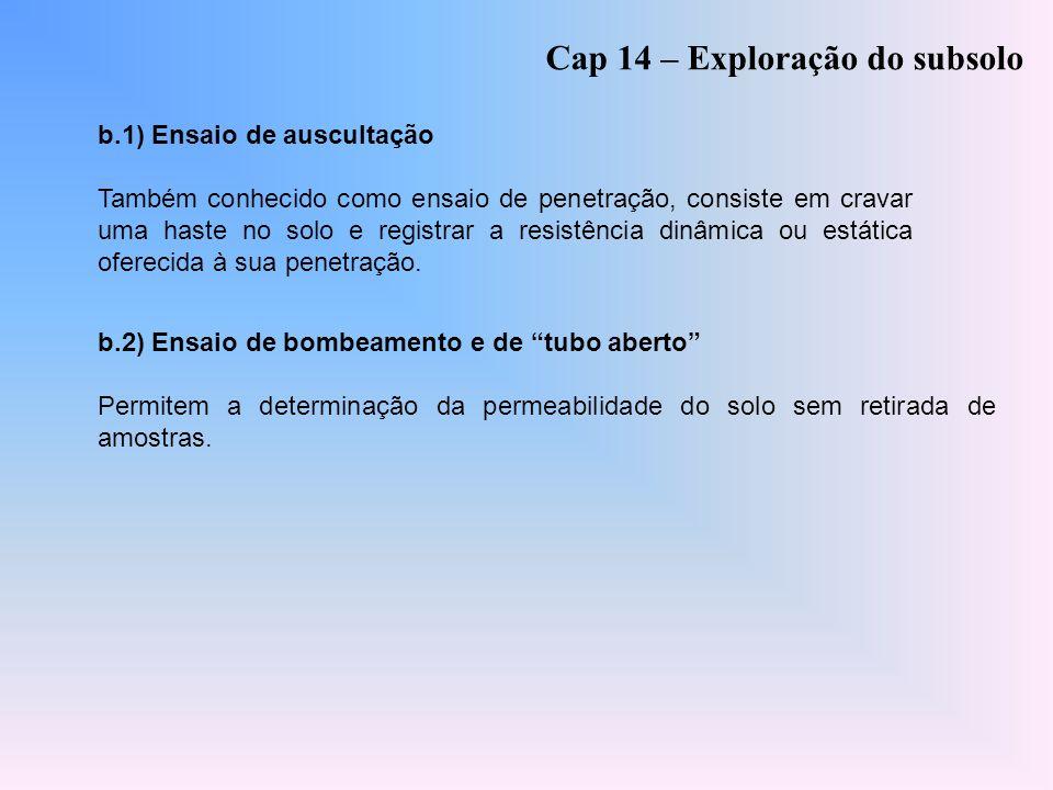 b.1) Ensaio de auscultação Também conhecido como ensaio de penetração, consiste em cravar uma haste no solo e registrar a resistência dinâmica ou está