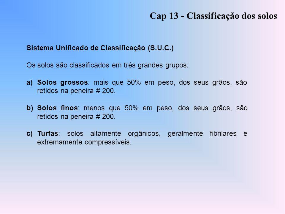 Sistema Unificado de Classificação (S.U.C.) Os solos são classificados em três grandes grupos: a)Solos grossos: mais que 50% em peso, dos seus grãos,