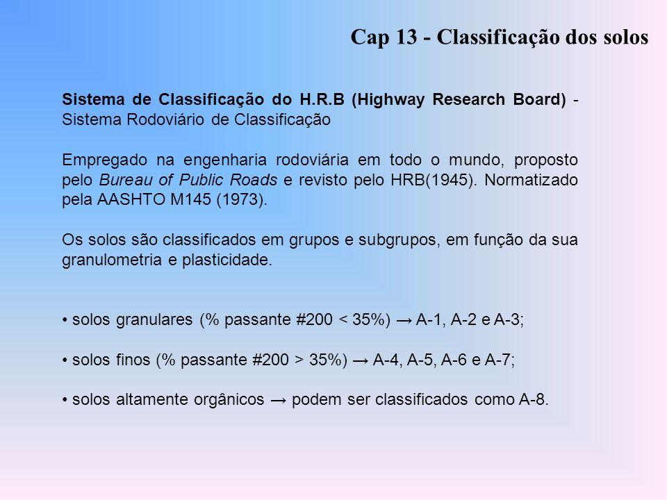 Sistema de Classificação do H.R.B (Highway Research Board) - Sistema Rodoviário de Classificação Empregado na engenharia rodoviária em todo o mundo, p