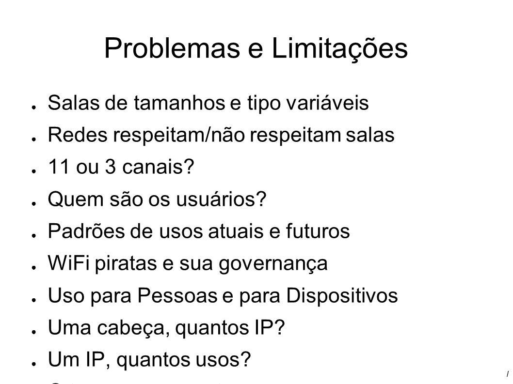 / Problemas e Limitações Salas de tamanhos e tipo variáveis Redes respeitam/não respeitam salas 11 ou 3 canais? Quem são os usuários? Padrões de usos