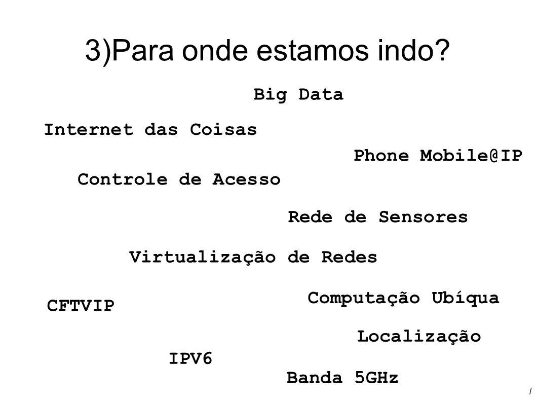 / 3)Para onde estamos indo? Phone Mobile@IP Internet das Coisas Big Data Computação Ubíqua CFTVIP IPV6 Virtualização de Redes Rede de Sensores Localiz